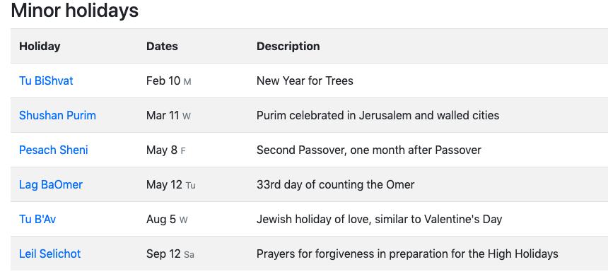 2020 Jewish Holiday Calendar Hebcal Jewish Calendar 2020 | Jewish Holidays 2020 | Printable