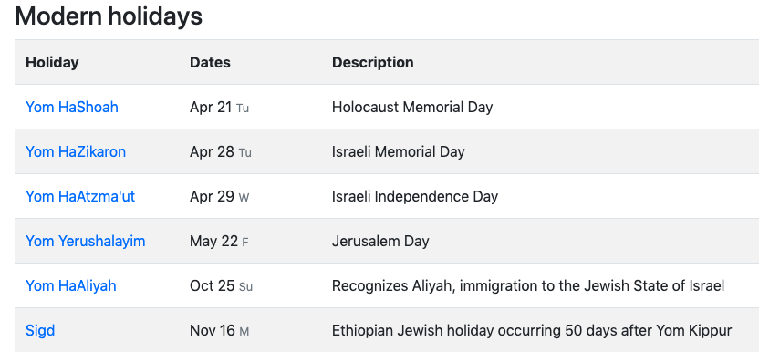 Hebcal Jewish Calendar 2020 | Jewish Holidays 2020