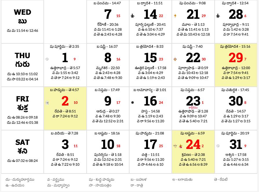 Telugu Calendar 2020 – January To December 2020
