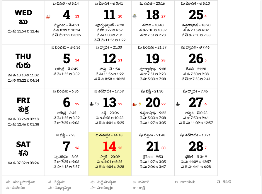 Telugu Calendar August 2020 Telugu Calendar 2020 – January to December 2020 | Printable