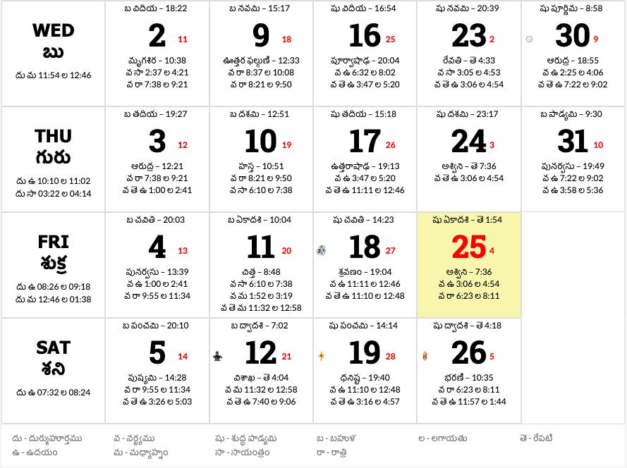 December 2020 Calendar Telugu Telugu Calendar 2020 – January to December 2020 | Printable