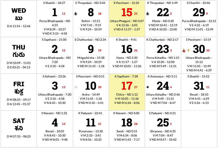 February 2020 Telugu Calendar Telugu Calendar 2020 – January to December 2020 | Printable