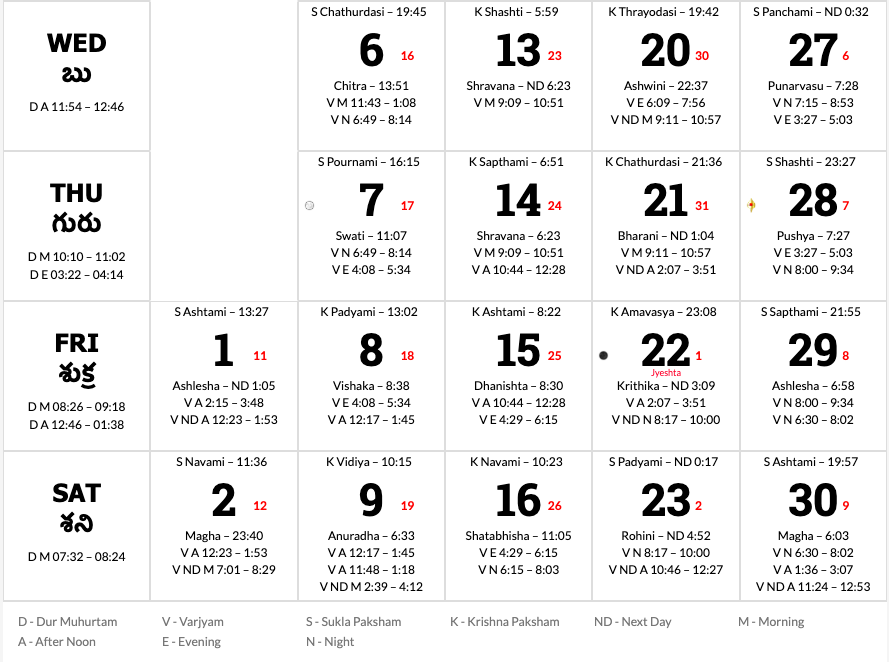 Telugu Calendar 2020 – January to December 2020 | Printable
