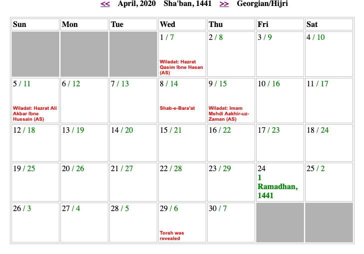 April Shia Calendar 2020