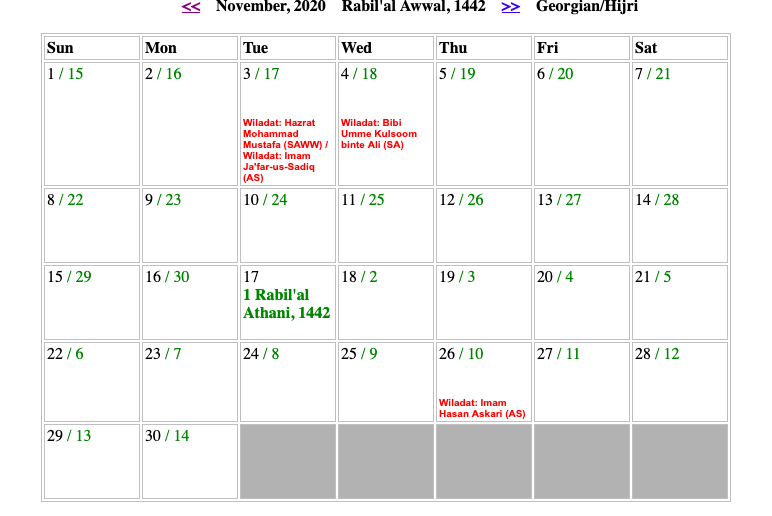 November Shia Calendar 2020