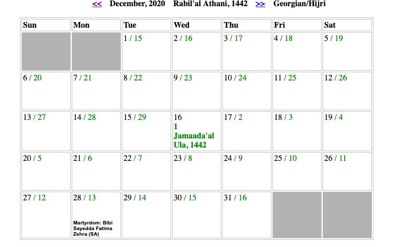 December Shia Calendar 2020
