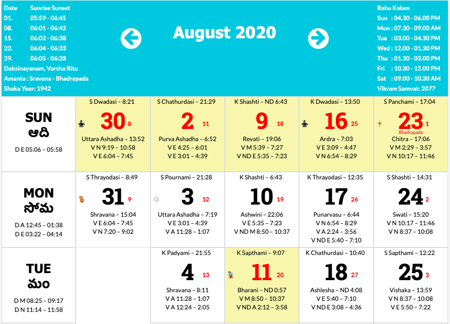 August 2020 Telugu Calendar Telugu Calendar 2020 – January to December 2020 | Printable