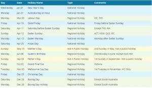 Melbourne 2020 Holiday Calendar