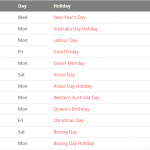 Perth 2020 Holiday Calendar