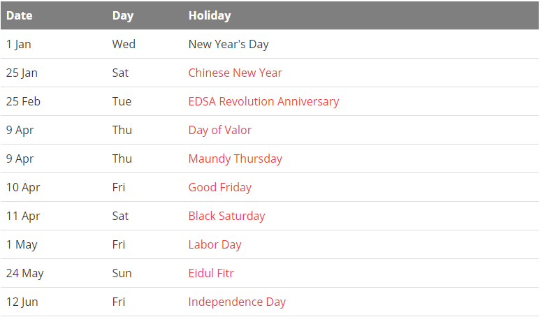 Public Holiday in Philippine
