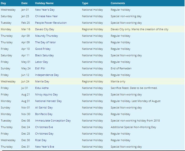 Philippine 2020 Holiday Calendar