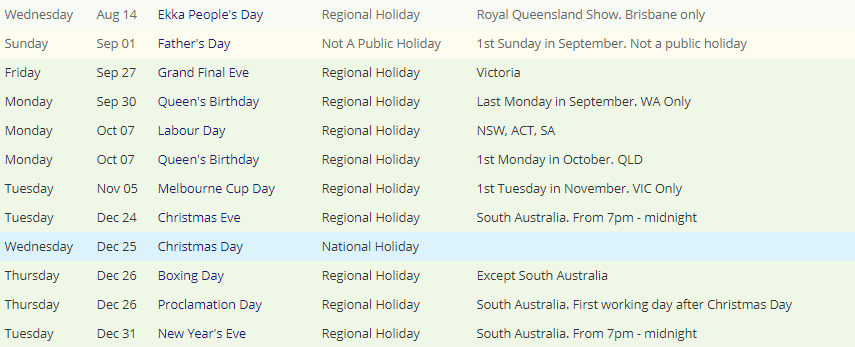 Perth Public Holidays