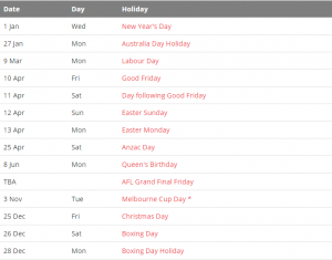 Public Holidays in Melbourne