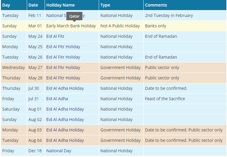 Public Holiday in Qatar