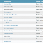 Qatar 2020 Holiday Calendar
