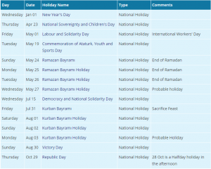 Turkey 2020 Holiday Calendar