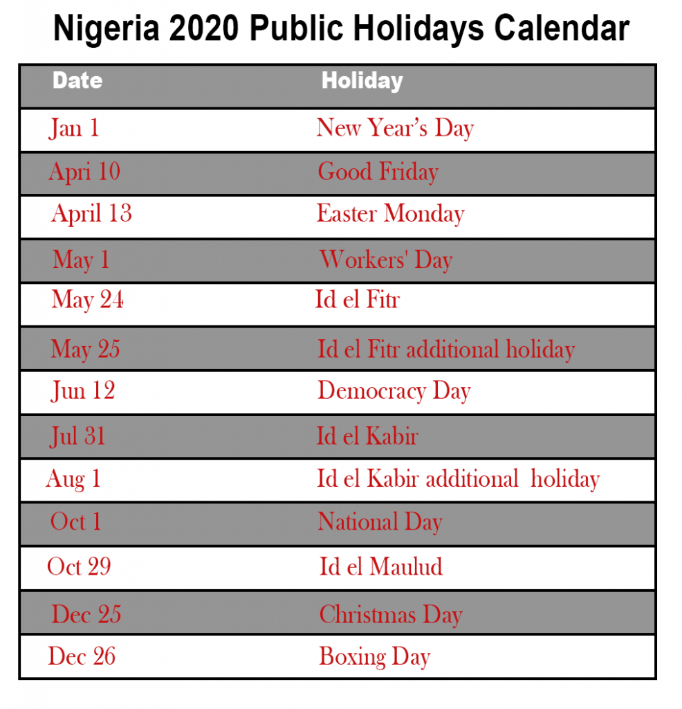 Public Holidays in Nigeria 2020