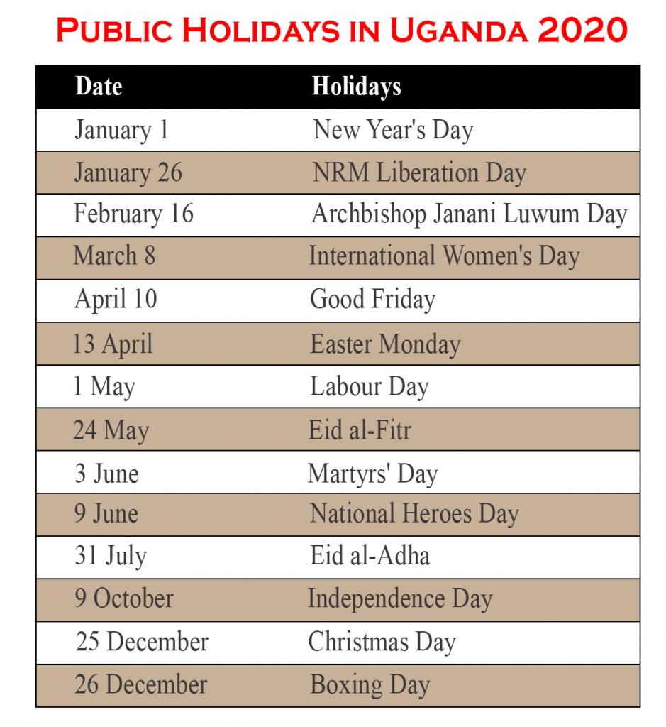 Public Holidays in Uganda 2020