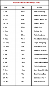 Public Holidays 2020 in Thailand