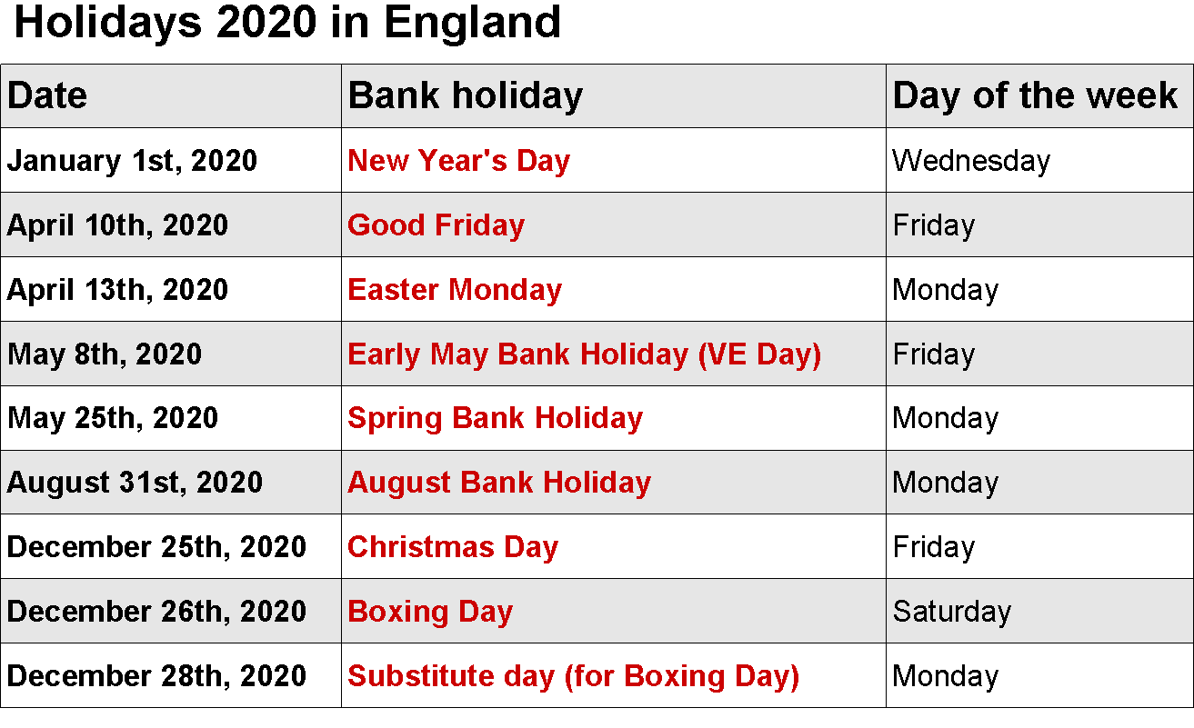 Public Holidays in England 2020